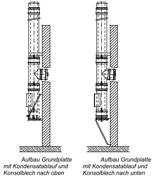 Wandhalterung 70-120mm für Schornsteinsets 150mm 0,4mm